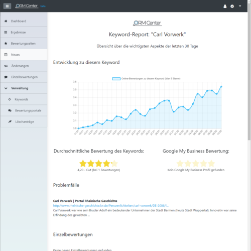 ORM Monitoring Tool